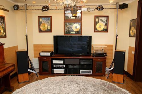 Acoustics of Rooms for Listening Music